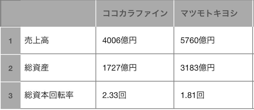 f:id:yuki346905j1155:20191007214044j:image