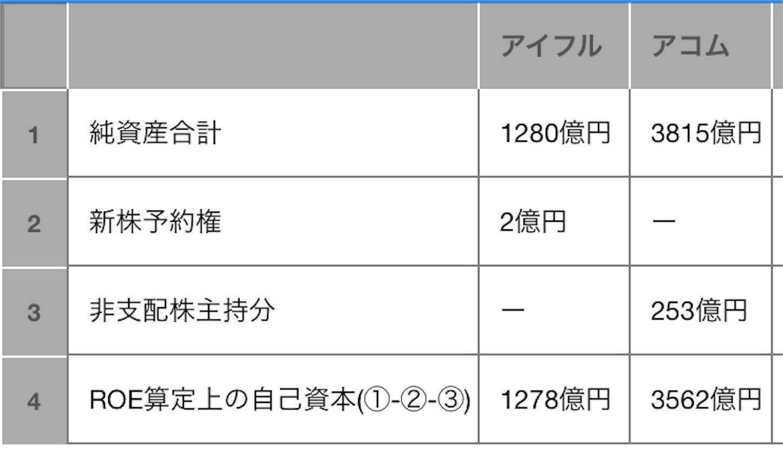 f:id:yuki346905j1155:20191025123454j:image