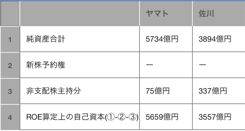 f:id:yuki346905j1155:20191028200233j:image