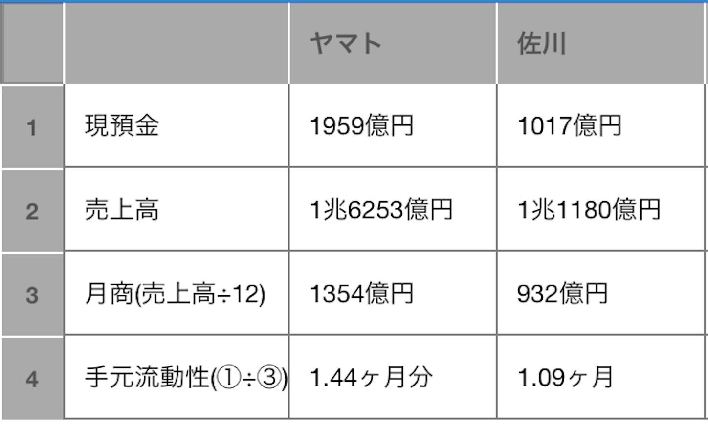 f:id:yuki346905j1155:20191101184300j:image