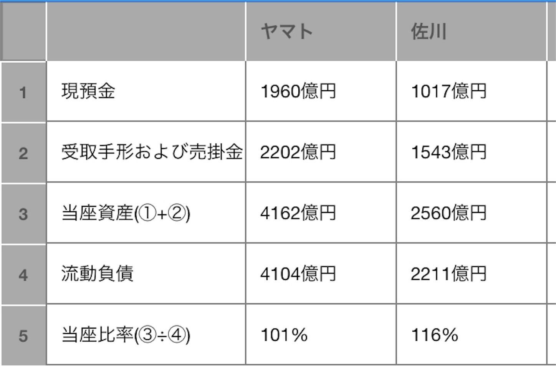 f:id:yuki346905j1155:20191101190104j:image