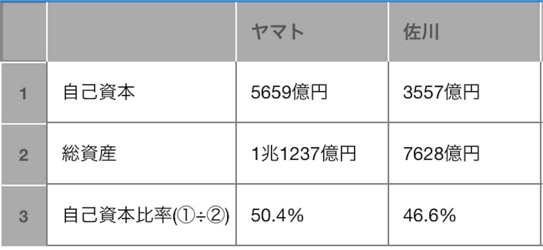 f:id:yuki346905j1155:20191101191254j:image