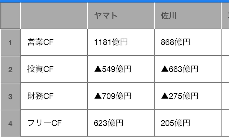 f:id:yuki346905j1155:20191101215741j:image