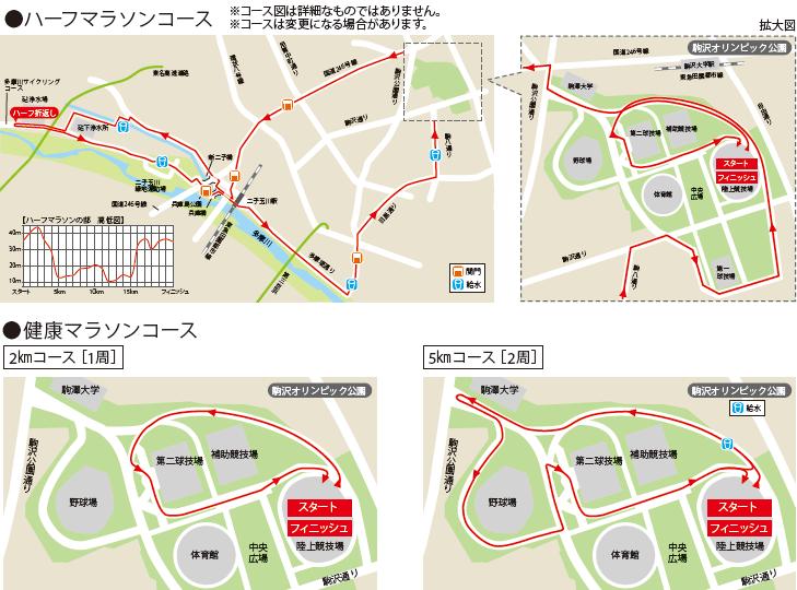 f:id:yuki3738:20171113180807p:plain