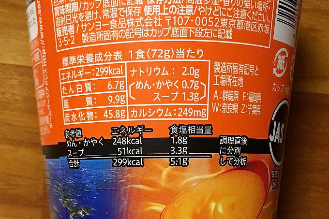 f:id:yuki53:20171006224159j:plain