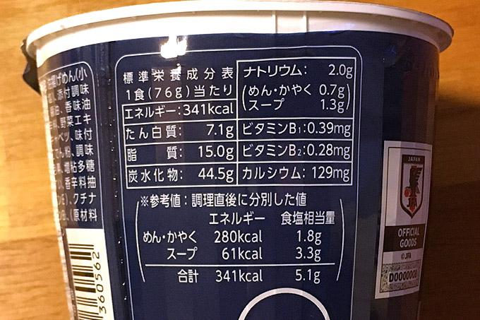 f:id:yuki53:20180530202837j:plain