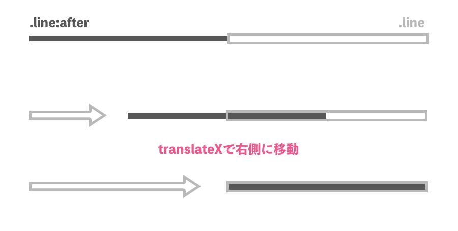 f:id:yuki540com:20180304103514p:plain