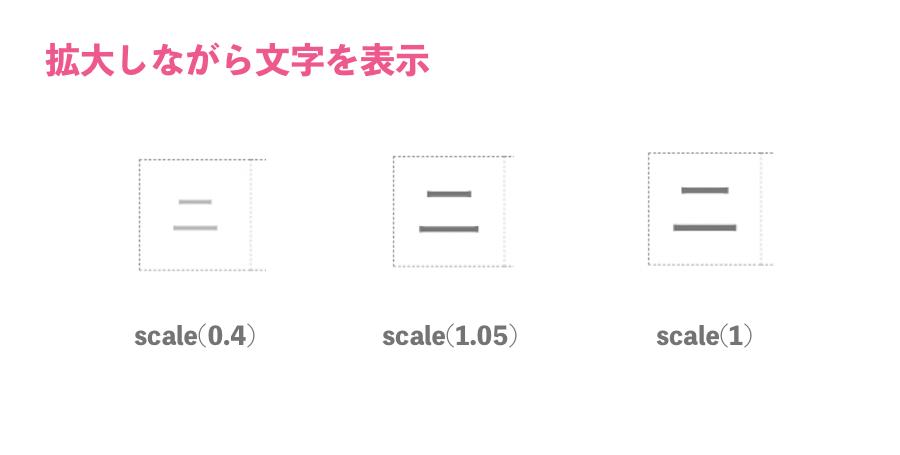 f:id:yuki540com:20180304110155p:plain