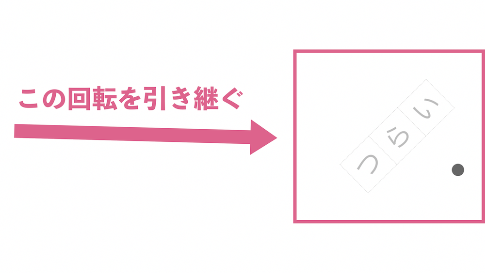 f:id:yuki540com:20180304122905p:plain