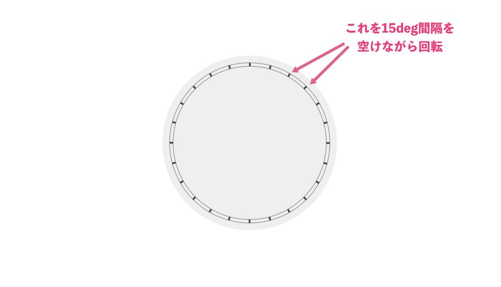 f:id:yuki540com:20180318112425p:plain