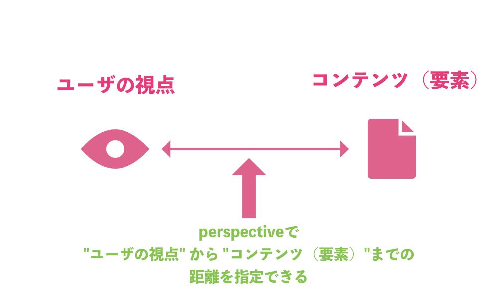 f:id:yuki540com:20180318130014p:plain