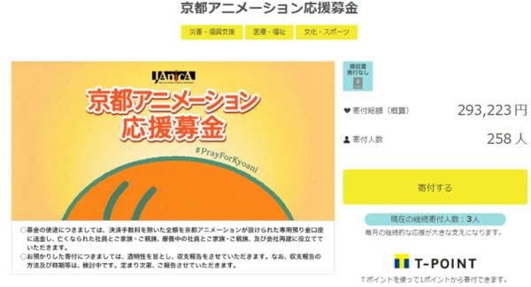 京都アニメーション応援募金