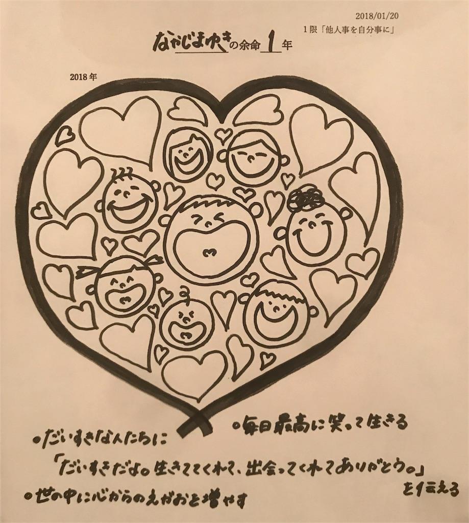 f:id:yuki99nakajima:20180121223600j:image