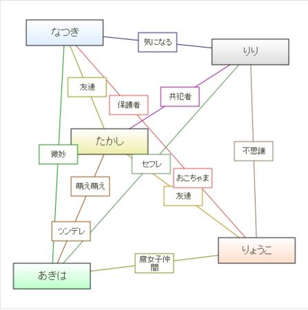 f:id:yuki_2021:20091008013506p:image