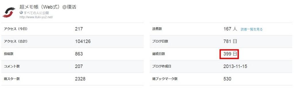 f:id:yuki_2021:20171007224229j:plain
