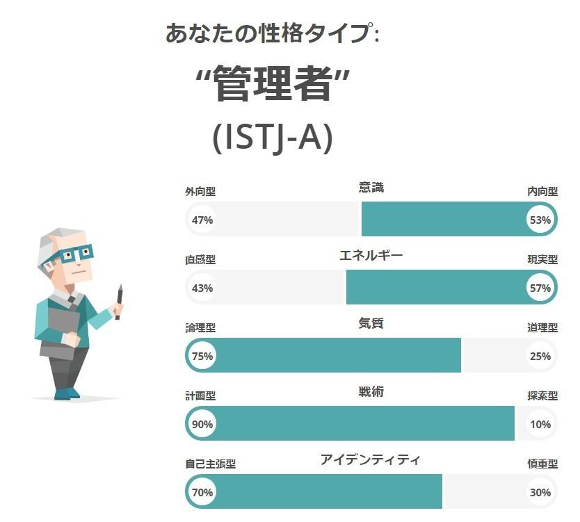 f:id:yuki_2021:20171105230403j:plain