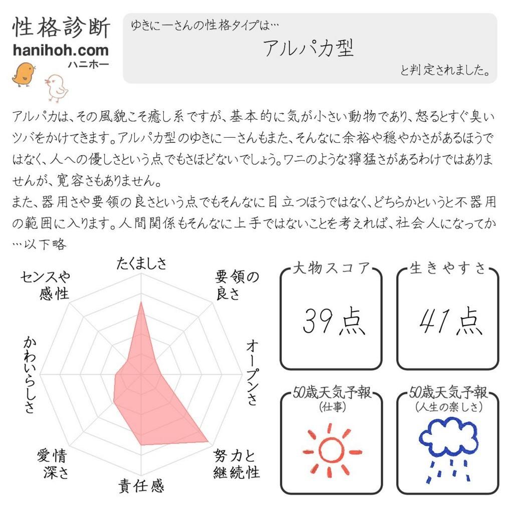 f:id:yuki_2021:20180216225141j:plain