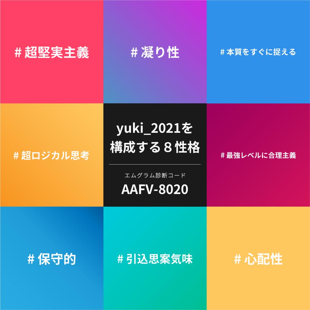 f:id:yuki_2021:20180524230823p:plain