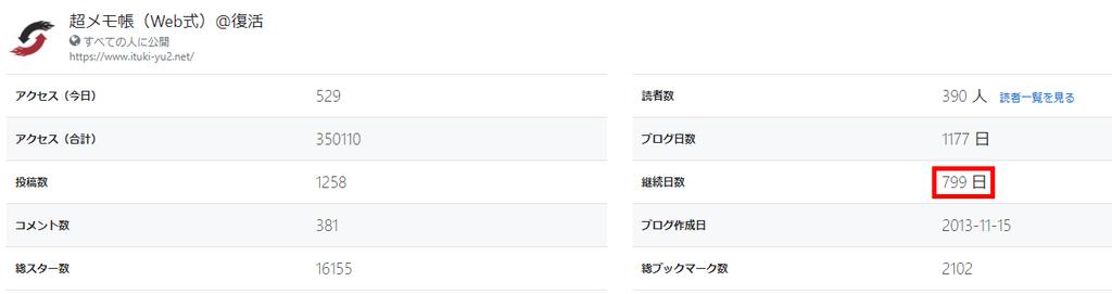 f:id:yuki_2021:20181111204623p:plain