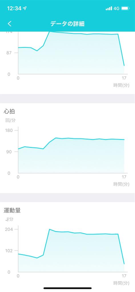 f:id:yuki_2021:20190218123815p:image