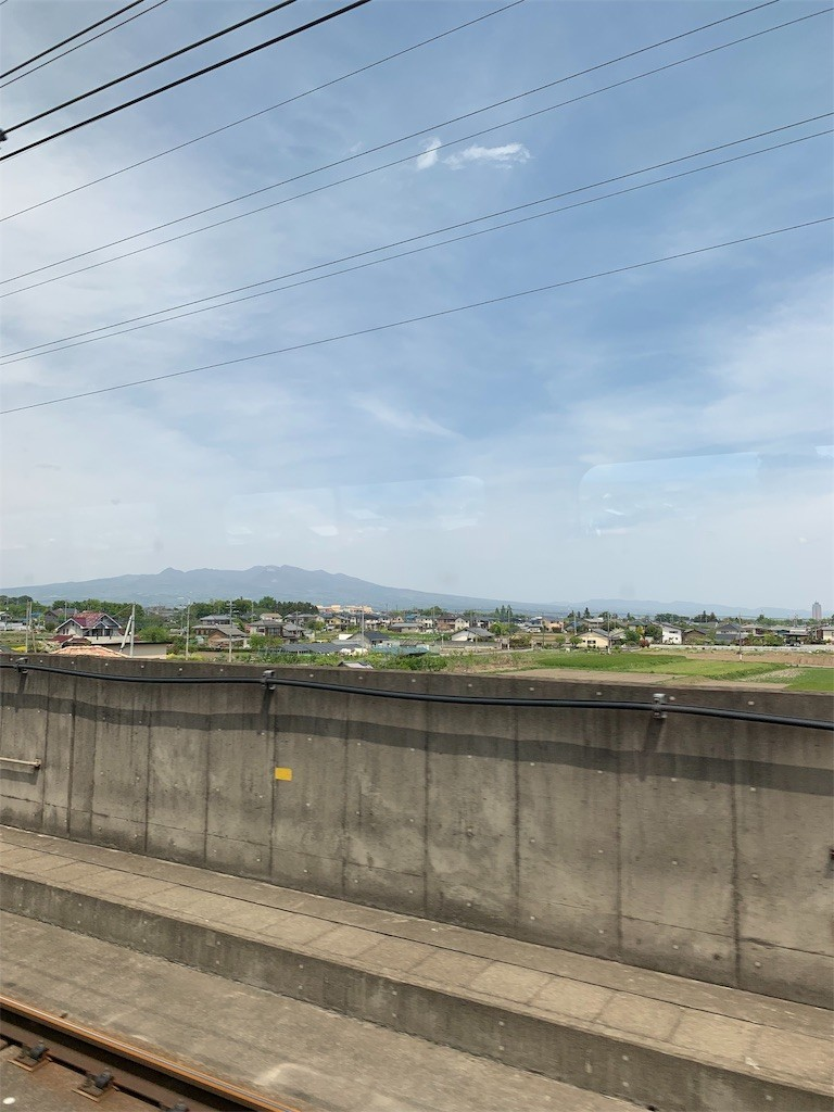 f:id:yuki_2021:20190503194939j:image