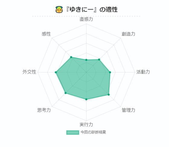 f:id:yuki_2021:20191113214550j:plain