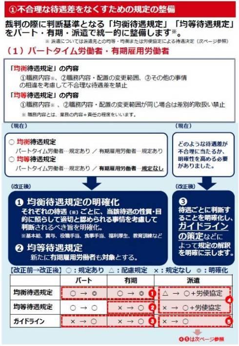 f:id:yuki_2021:20191118213539p:plain