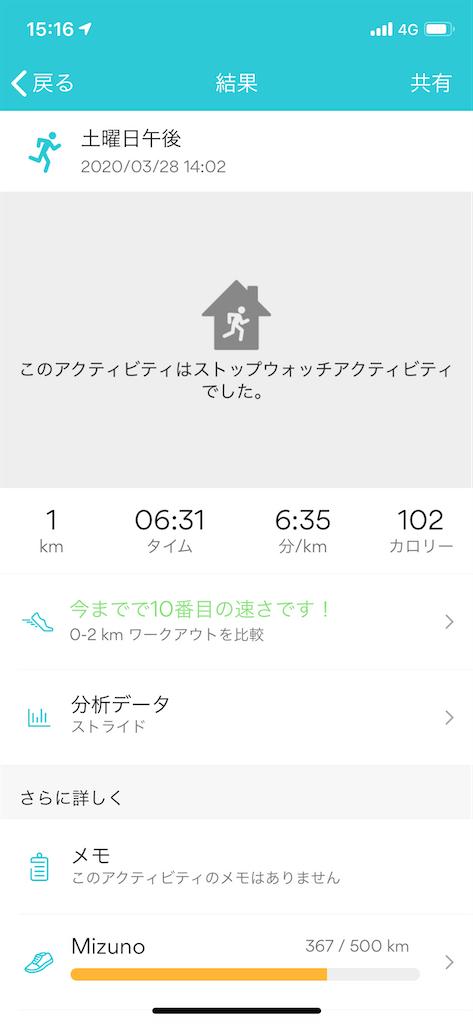 f:id:yuki_2021:20200328202202p:image