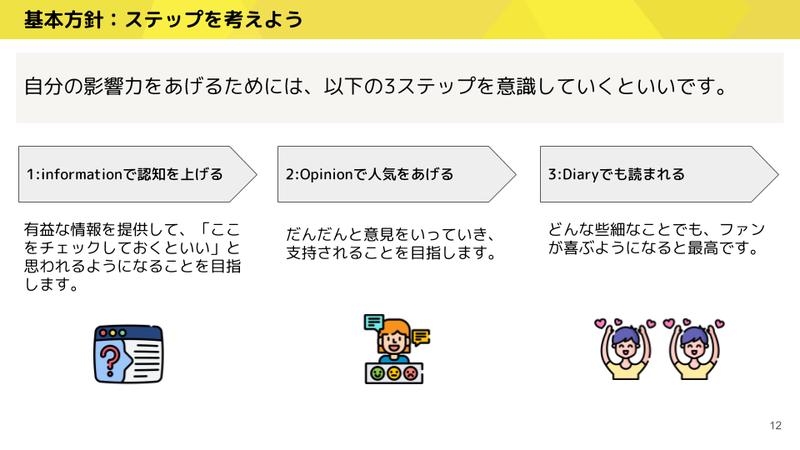 f:id:yuki_2021:20210210055046p:plain