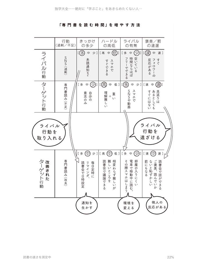 f:id:yuki_2021:20210520060810p:plain