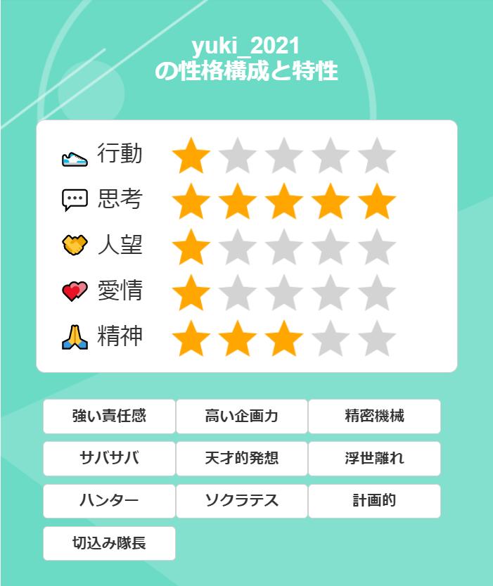 f:id:yuki_2021:20210812213606p:plain