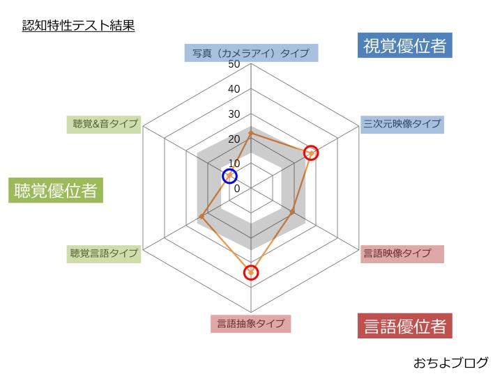 f:id:yuki_chiyo:20170101174228j:plain