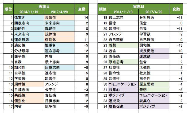 f:id:yuki_chiyo:20170502175813j:plain