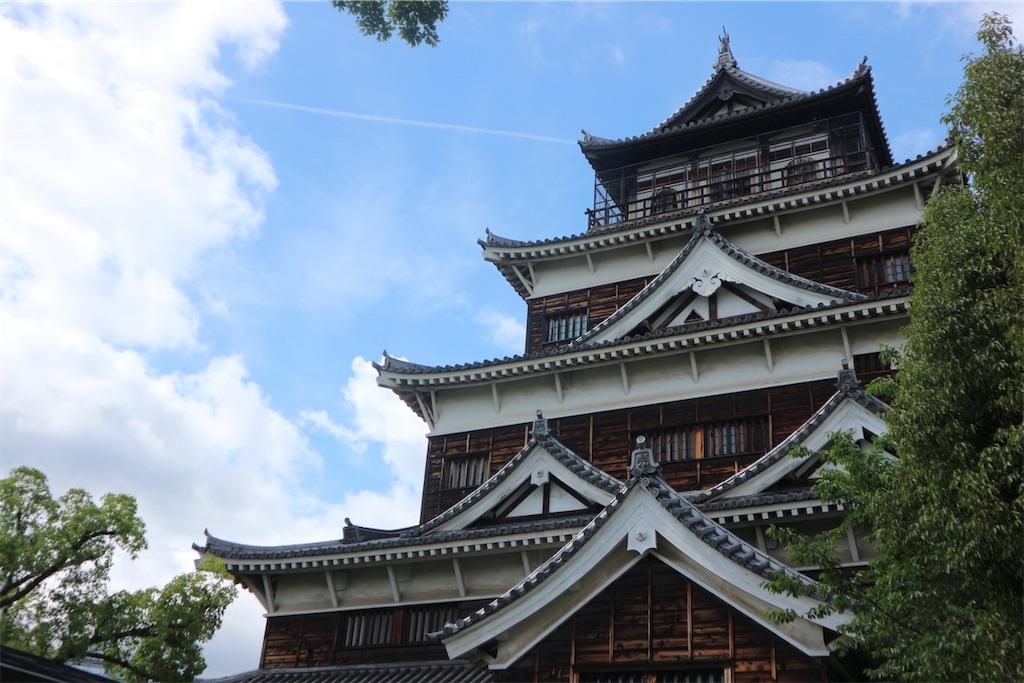 f:id:yuki_kihara:20190615163200j:image