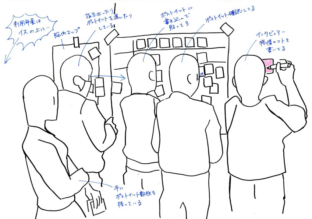 f:id:yuki_matsu:20170202194618j:plain