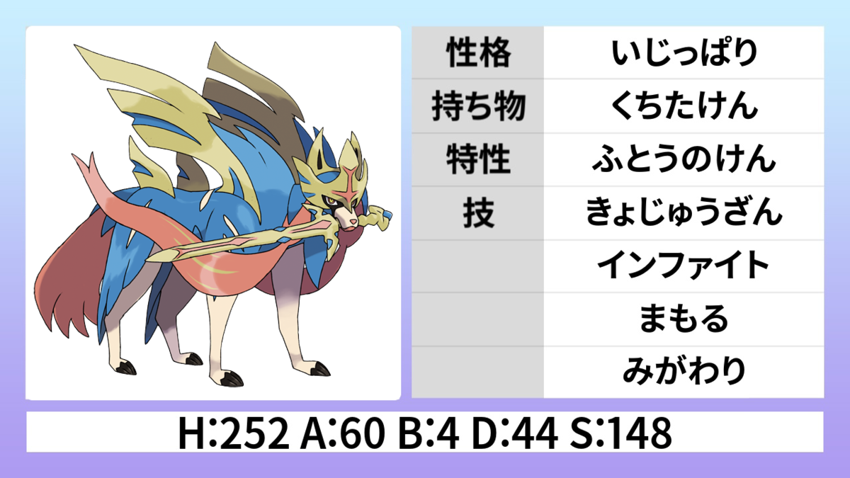 f:id:yuki_pkmon:20210413034100p:plain