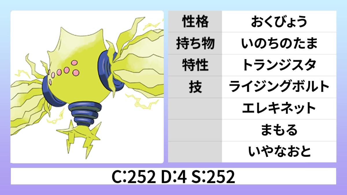 f:id:yuki_pkmon:20210413034129p:plain