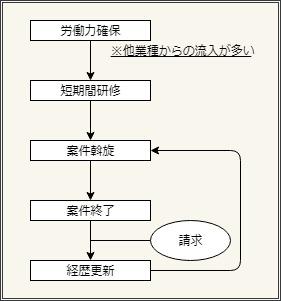 f:id:yuki_sasano:20180430132640j:plain