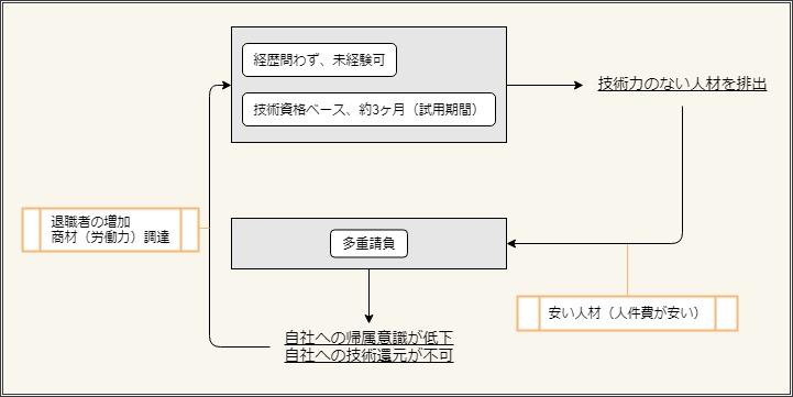 f:id:yuki_sasano:20180430134957j:plain