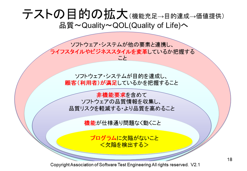 f:id:yuki_shiro:20180919011351p:plain