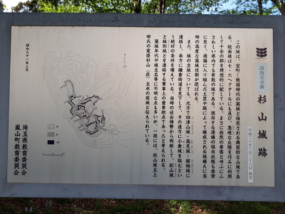 f:id:yuki_shiro:20190428151609j:plain:w400