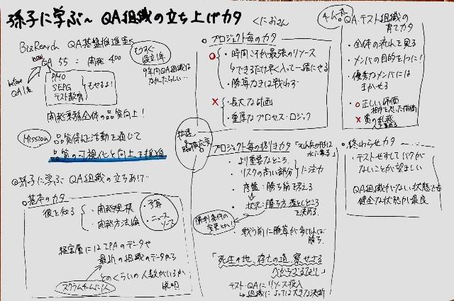 f:id:yuki_shiro:20190722233222j:plain