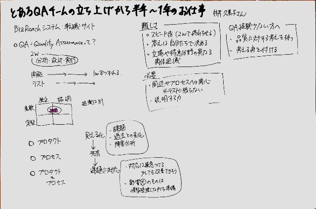 f:id:yuki_shiro:20190722233258j:plain
