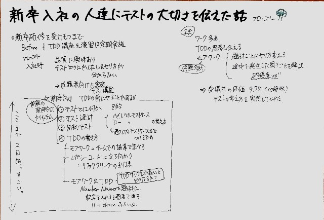f:id:yuki_shiro:20190722233322j:plain