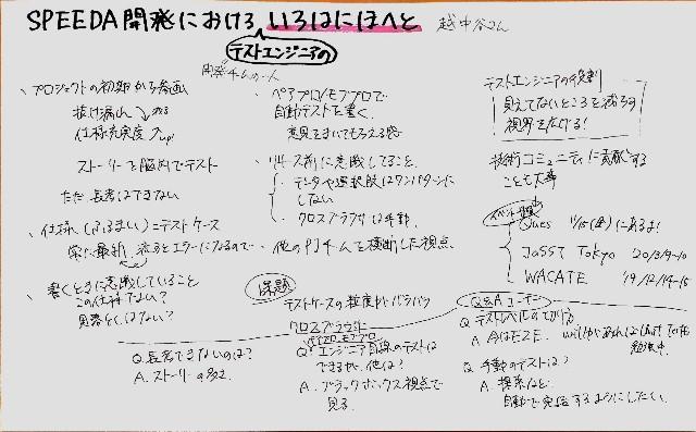 f:id:yuki_shiro:20191117222619j:plain
