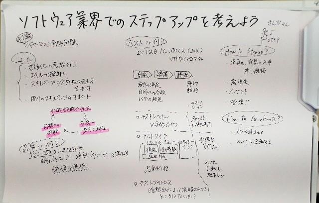 f:id:yuki_shiro:20191215130719j:plain
