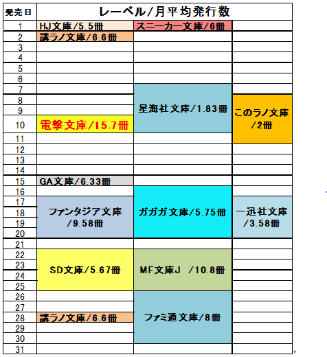 f:id:yuki_tomo624:20120123224705p:image:w450
