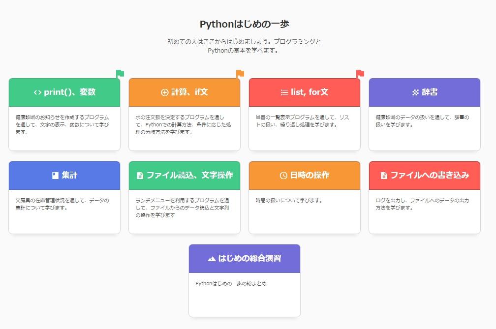 f:id:yuki_tsumi:20170718055418j:plain