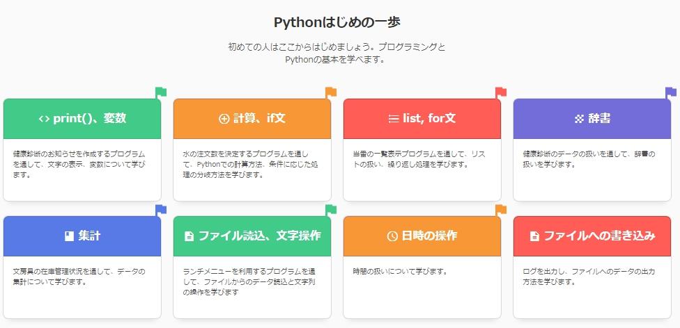 f:id:yuki_tsumi:20170721205419j:plain
