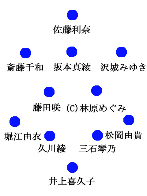 f:id:yukiaki042:20120125213317j:image:right